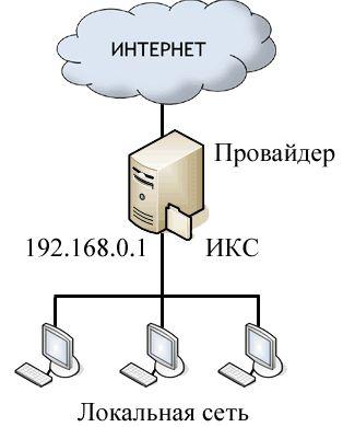 """"""",""""xserver.a-real.ru"""
